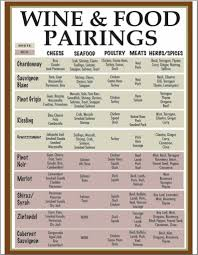 Printable Wine Pairing Chart Easy Related Keywords