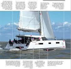 Sailboat Comparison Chart Compare The Most Popular 40ft Production Catamarans