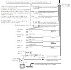 kenwood cd changer wiring diagram within for player tryit me Kenwood Stereo Wiring Diagram wiring diagram for kenwood cd player at