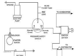 water pressure control switch wiring diagram data wiring diagrams \u2022 Wiring a 220 Well Pump Pressure Switch On A water pump pressure control switch wiring diagram beautiful 3 rh perkypetes club square d pressure switch