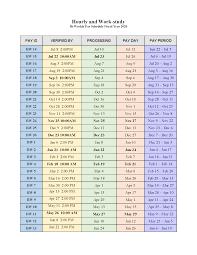 Payroll Schedules