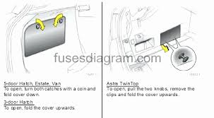 astra fuse box cover wiring diagram library 2005 kia sportage fuse box diagram astra fuse box cover wiring diagram data 2002 kia sportage fuse box astra fuse box cover