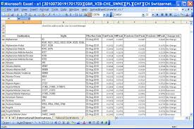 Vendor List Excel Template Converting The Excel Rate Sheet With One Line Per Title And
