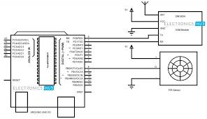 how to make best burglar alarm circuit? Alarm Panel Circuit Diagram arduino and gsm home security system wireless alarm system circuit diagram
