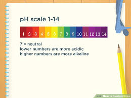 Ph Spectrum Food Chart How To Read Ph Strips 9 Steps With Pictures Wikihow