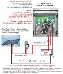 solar power system diagram images solar energy diagram a of panel sma wiring diagram diagrams for car or truck on