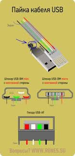 wiring diagram for rca to usb great installation of wiring diagram • vga to rca wiring diagram vga to yellow rca diy wiring diagrams rh com usb to rca adapter wiring diagram usb to rca jack wiring