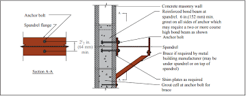 integrating concrete masonry walls with