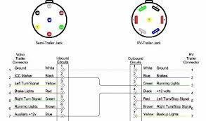 semi and rv 7 pin trailer wire diagram nelson wiring ideas semi and rv 7 pin trailer wire diagram