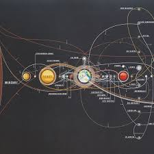 Cosmic Exploration Chart Space Art Spaceships Uncommongoods
