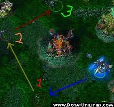 guide to way points dota strategy guide dota utilities