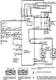similiar 93 ranger fuse box diagram keywords 93 ford aerostar vacuum diagram 93 wiring diagram