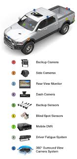 Backup Camera Systems for Pickup Trucks | Rear View Safety