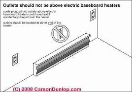 cadet baseboard heater wiring diagram facbooik com Baseboard Heater Thermostat Wiring Diagram wiring diagram for electric baseboard heater with thermostat electric baseboard heater thermostat wiring diagrams