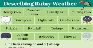 Useful Words And Phrases To Describe Rainy Weather In