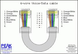 wiring diagram for gigabit ethernet wiring image gigabit ethernet wiring schematic gigabit auto wiring diagram on wiring diagram for gigabit ethernet