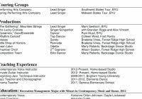 Drama Teacher Resumes Teacher Resume Cover Drama Cv Sample Primary Netdevilz Resume