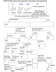 Help I Am Trying To Figure Out The Acid Base Liqu