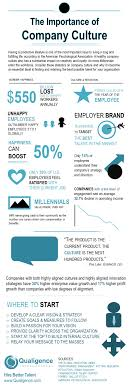international infographic the importance of company on