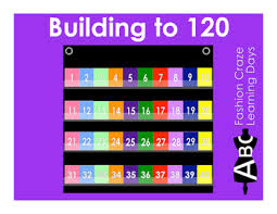 Building To 120 Hands On Hundreds Chart Activities