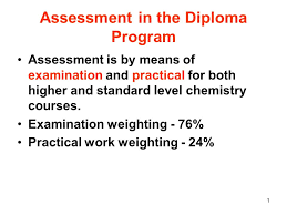 assessment in the diploma program ppt video online  assessment in the diploma program