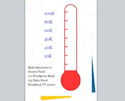Thorough Money Thermometer Chart 2019