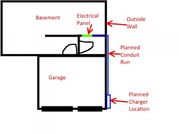 running conduit through wall outside for electric car charging Golf Car Wiring Diagram at Wiring Diagram For Electric Car Stations