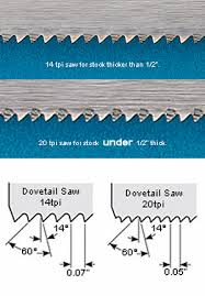 dovetail saw teeth. compare teeth dovetail saw fine tools