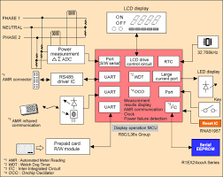 electronic energy meter or electricity meter engineersgarage structure of electronicenergy meter