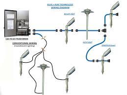 low voltage outdoor lighting wiring diagram boulderrail in