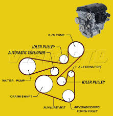 viamoto mitsubishi car parts idler pulley auxilliary belt mitsubishi part number