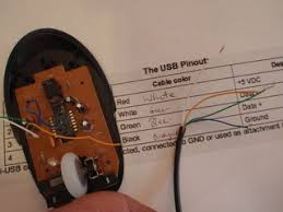 mouse usb port optional internal drive 6 steps pictures p9271114 jpg