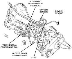 dodge ram power window wiring diagram images diagram 2005 dodge ram backup light wiring in addition 2007 ford f350