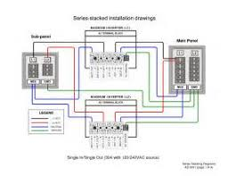 similiar wiring sub panel to main keywords sub panel wiring diagram wiring a sub panel to main electrical panel