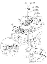 batteries & charger receptical electric vehicles club car club car 48 volt battery charger at Club Car Battery Charger Diagram