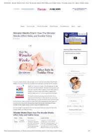Baby Weeks Chart Baby Growth Wonder Weeks Chart Pdf Format E Database Org