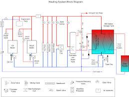 worcester bosch system boiler wiring diagram diagram worcester bosch 30cdi system boiler wiring diagram