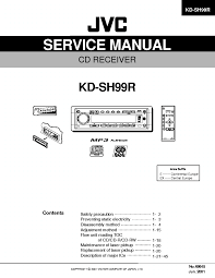 similiar 1988 ezgo manuals keywords 1988 ezgo marathon schematicon 1999 ezgo gas workhorse wiring diagram