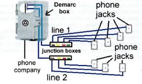 basic house wiring diagram for phones, doorbells, and speakers Home Electrical Box Diagram residential phone wiring home electric box diagram