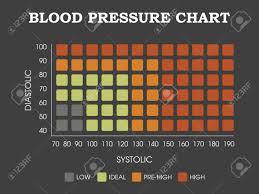 High Blood Pressure Measurement Chart Blood Pressure Chart Diastolic Systolic Measurement Infographic
