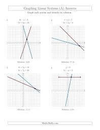 worksheets on graphing linear equations graph linear equations worksheet activities for graphing linear equations worksheet graphing