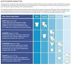 Baby Sleeping Bag Tog Chart Slumbersac Winter Baby Sleeping Bag Long Sleeves Approx 3 5 Tog Fire Engine 12 36 Months Price In Dubai Uae Compare Prices