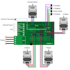 ramps 1 4 fan wiring ramps auto wiring diagram database similiar ramps 1 4 schematic keywords on ramps 1 4 fan wiring