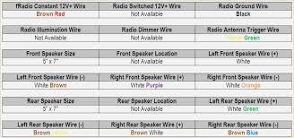 2001 ford mustang radio wiring diagram davehaynes me 2014 ford mustang wiring diagram wiring diagram 2013 ford escape radio wiring diagram 2003 ford