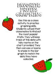 Favorite Fruits Graphing Project