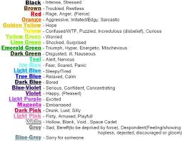 Anime Eye Color Meaning Chart Anime Eye Color Chart And Meaning Color Meanings Eye
