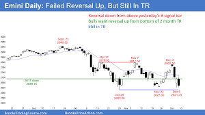 Nvidia Candlestick Chart Market Overview For Coming Week Crude Oil Had Sell Climax