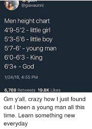 Men Height Chart 49 52 Little Girl 53 56 Little Boy 57