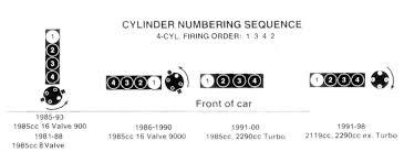 1993 saab 900 s ltr and firing order 1993 saab s 900 l4 2118cc 2 1l dohc