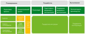 Планирование и контроль запасов организации курсовая загрузить Описание планирование и контроль запасов организации курсовая подробнее